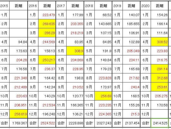 f:id:Choei:20201130120343j:plain
