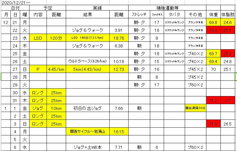 f:id:Choei:20210106174532j:plain