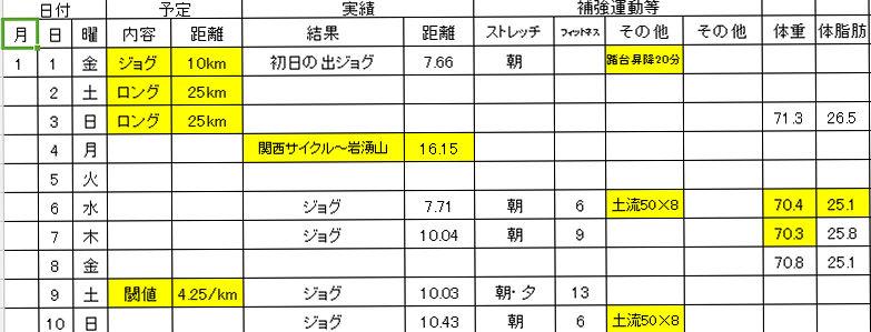 f:id:Choei:20210201172536j:plain