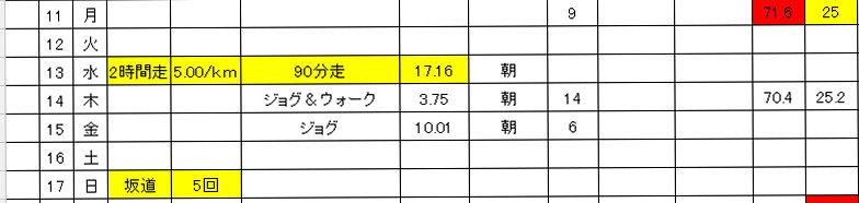 f:id:Choei:20210201173324j:plain