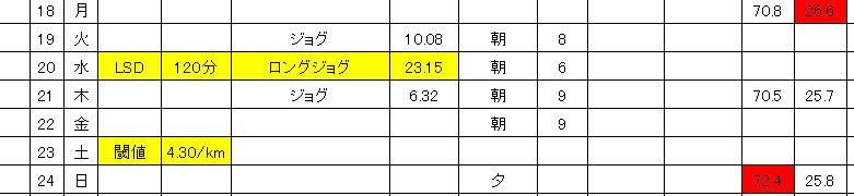 f:id:Choei:20210201174225j:plain