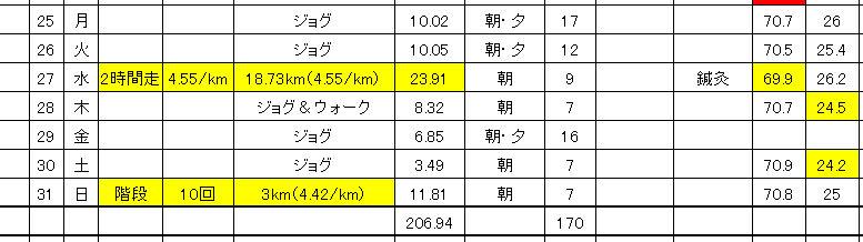 f:id:Choei:20210201174351j:plain