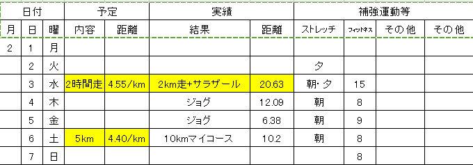 f:id:Choei:20210301163739j:plain