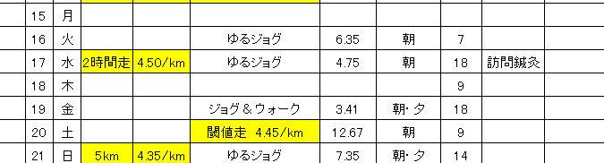 f:id:Choei:20210301164125j:plain