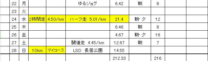 f:id:Choei:20210301164309j:plain