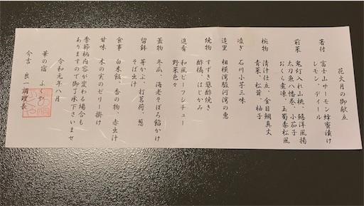 f:id:Cibimokumoku:20190815194737j:image