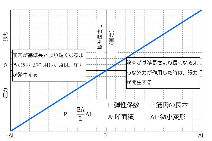 f:id:CivilEng:20181218234629p:plain:h250