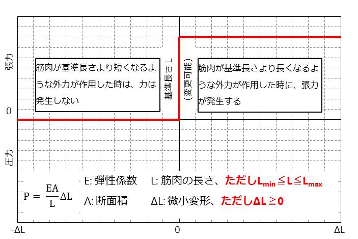 f:id:CivilEng:20181218234640p:plain:h250