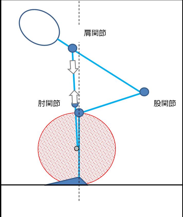 f:id:CivilEng:20210324195249p:plain:w300