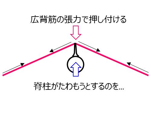 f:id:CivilEng:20210324203736p:plain:w300