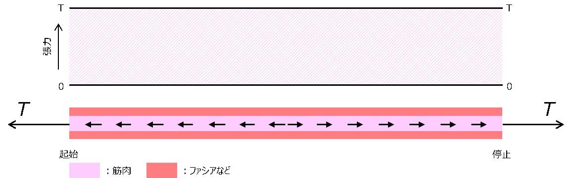 f:id:CivilEng:20210416081515j:plain:w300