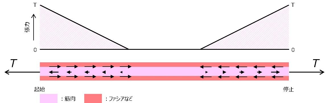 f:id:CivilEng:20210416081556j:plain:w300