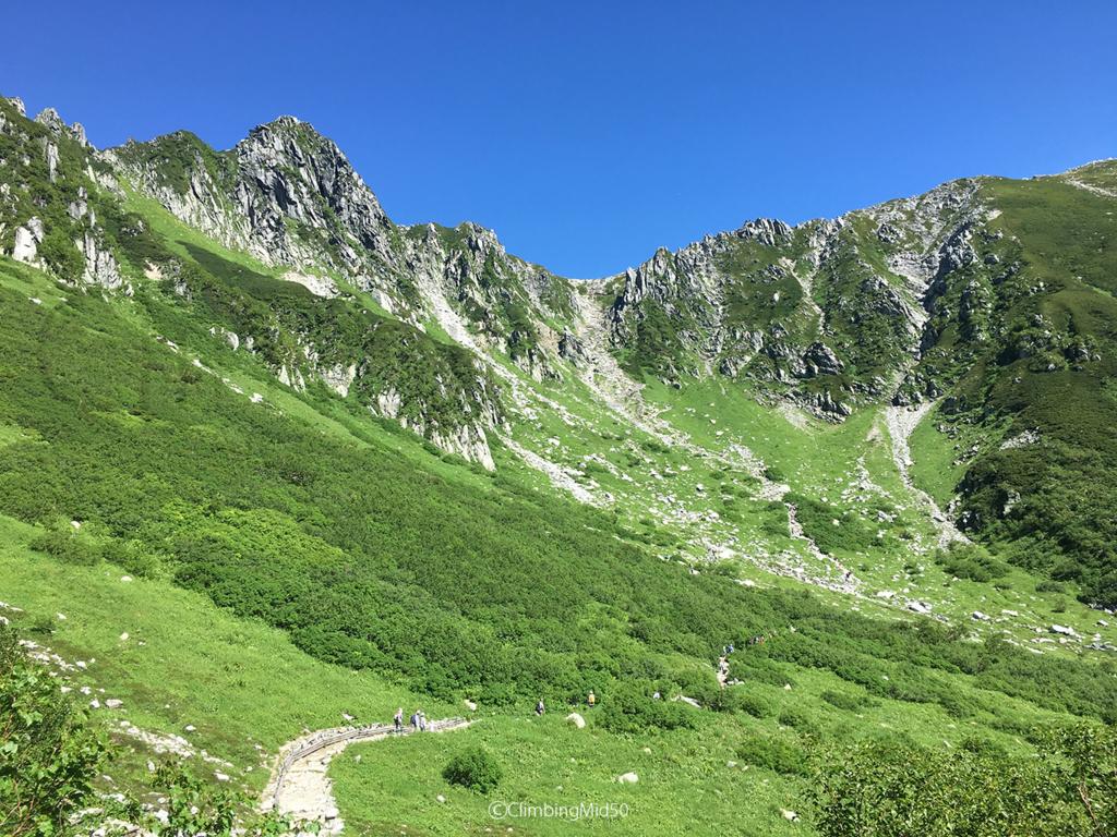 f:id:ClimbingMid50:20170807130011j:plain