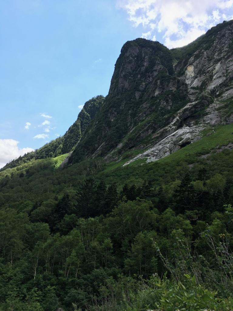 f:id:ClimbingMid50:20170829231751j:plain