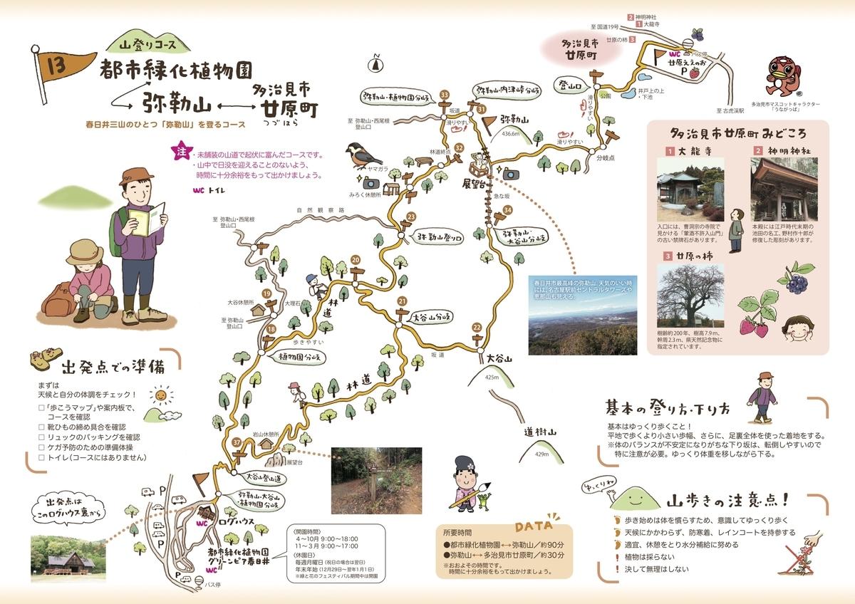 弥勒山イラストマップ