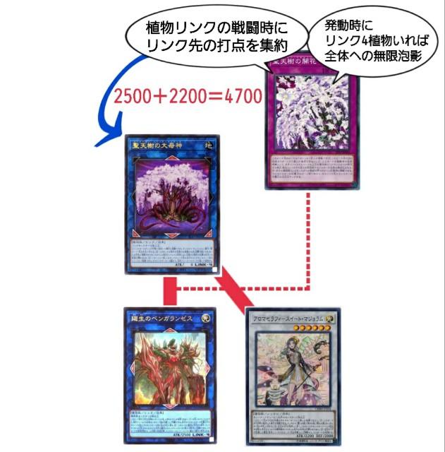 f:id:Cloudian:20210812234412j:plain