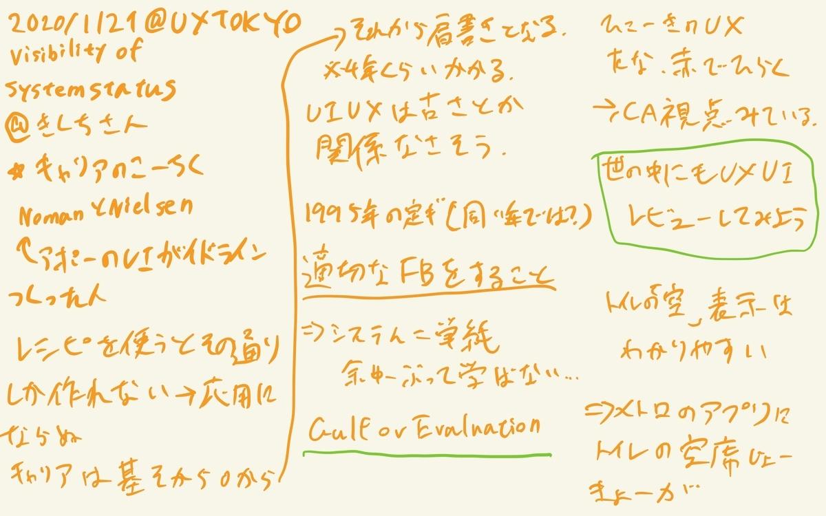 f:id:Colloid:20200125212037j:plain
