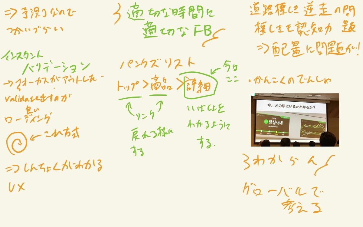 f:id:Colloid:20200125212042j:plain