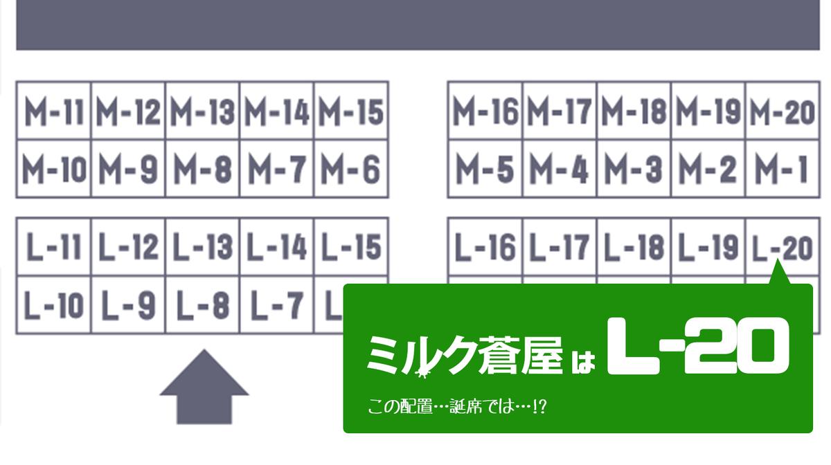 f:id:Colloid:20200812224342p:plain