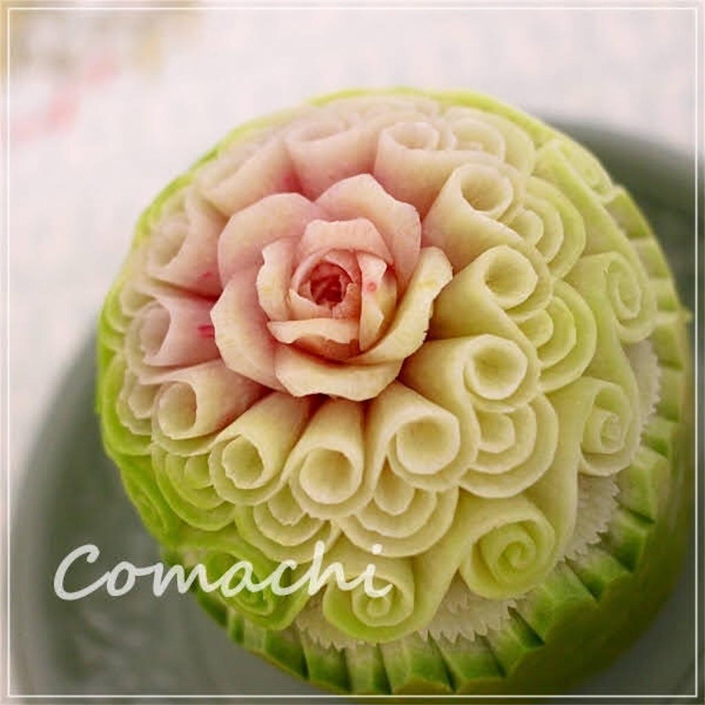 f:id:Comachi:20200208204438j:image