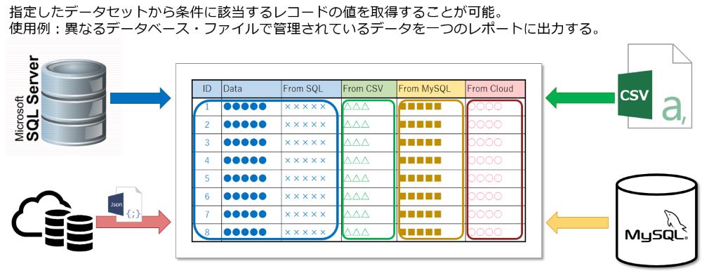 f:id:ComponentOne_JP:20170731172008p:plain