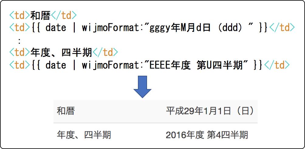 f:id:ComponentOne_JP:20171025101538p:plain