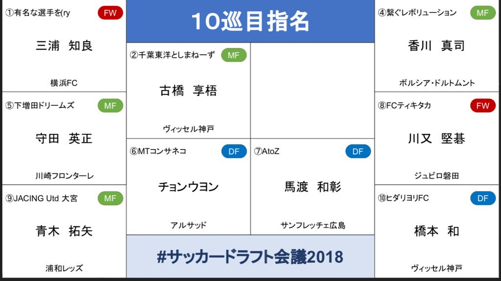 f:id:Consaneko:20181225012107j:plain