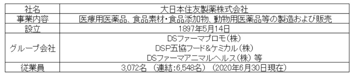 f:id:Cooperkun:20201012221309p:plain