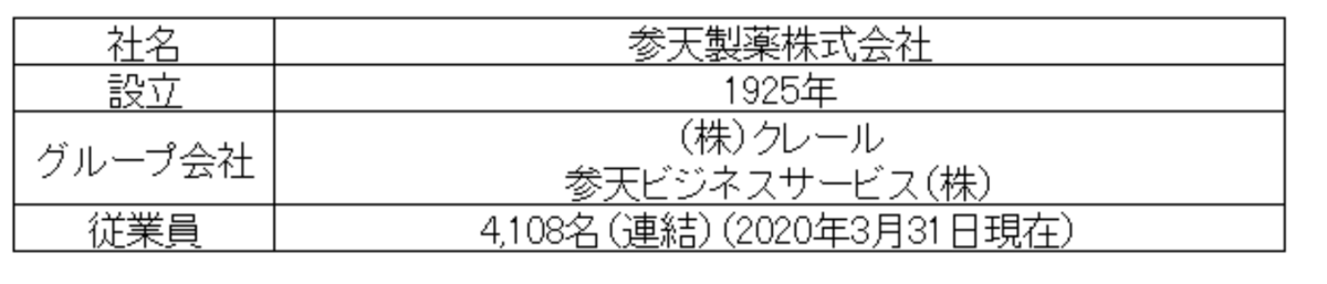 f:id:Cooperkun:20201101233237p:plain