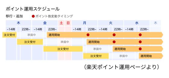 f:id:Corydoras-schwa-schwa:20200115111936p:plain