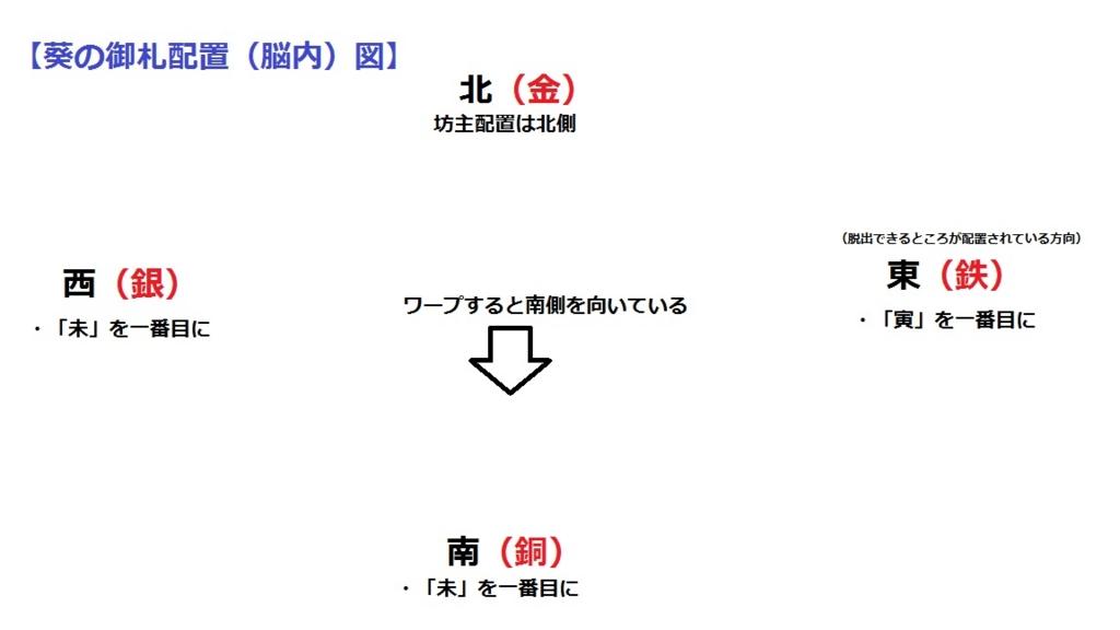 f:id:Cosmop:20170210194416j:plain