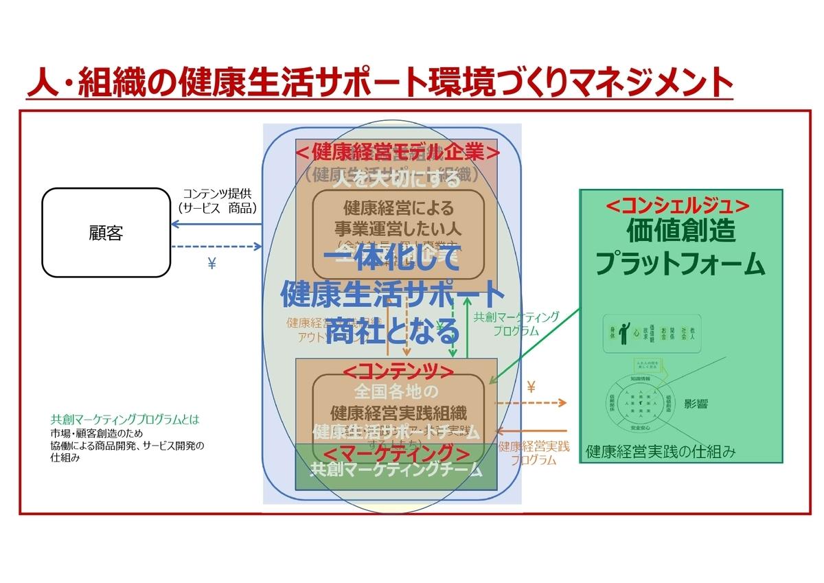 f:id:CreatingValue:20210208085029j:plain