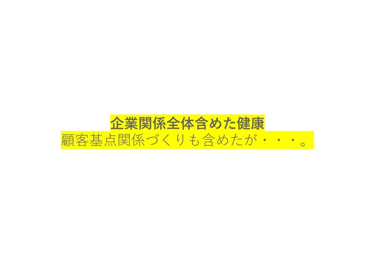 f:id:CreatingValue:20210527225257j:plain