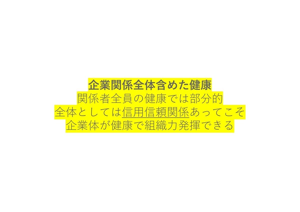 f:id:CreatingValue:20210527225333j:plain