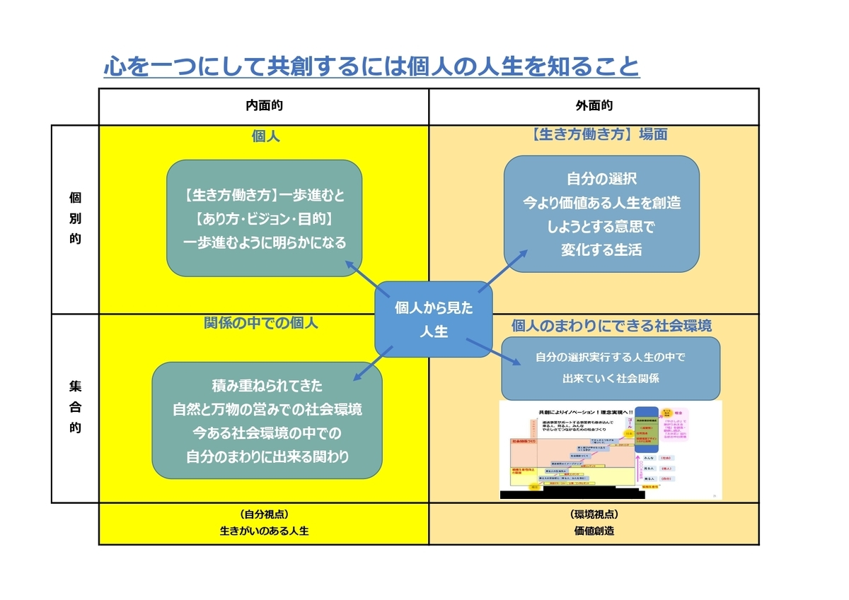 f:id:CreatingValue:20210620110721j:plain