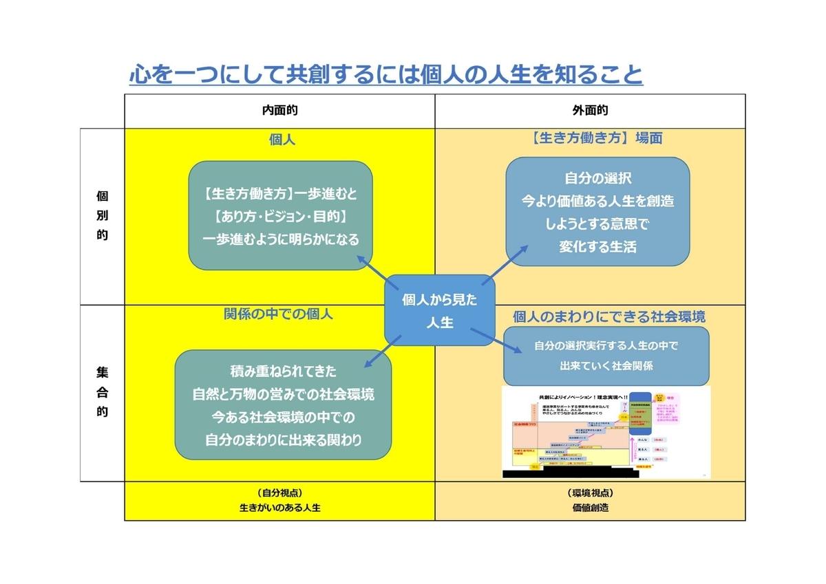 f:id:CreatingValue:20210620111141j:plain