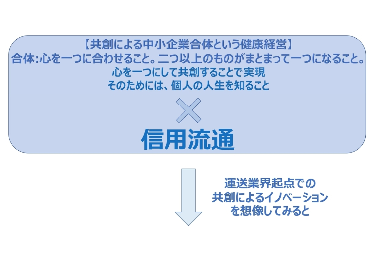 f:id:CreatingValue:20210620111153j:plain