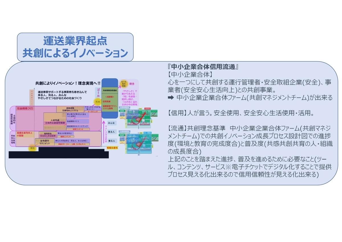 f:id:CreatingValue:20210620111205j:plain