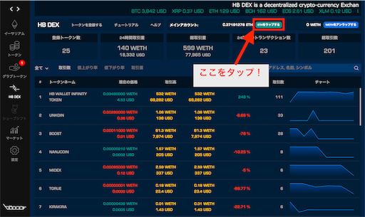 f:id:Cryptocurrency_AIzen:20190427154303p:image
