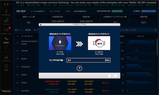 f:id:Cryptocurrency_AIzen:20190427154356p:image
