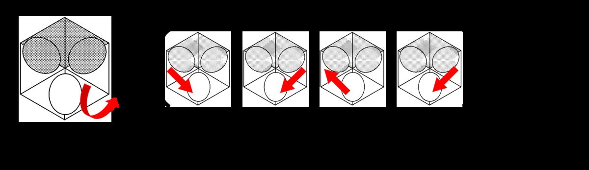 f:id:CubeSystema:20200920134446p:plain