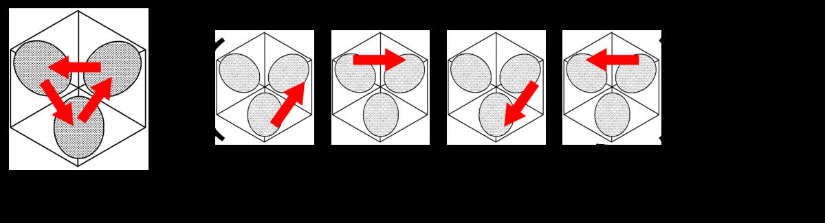 f:id:CubeSystema:20200920135623p:plain