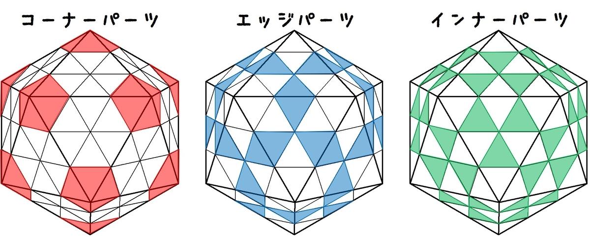 f:id:CubeSystema:20201209195531j:plain