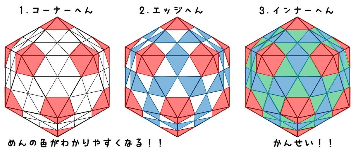 f:id:CubeSystema:20201209205852j:plain