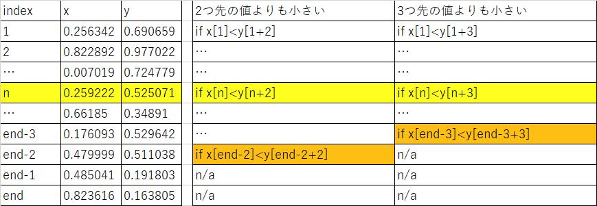 f:id:Cucco:20201010165817p:plain
