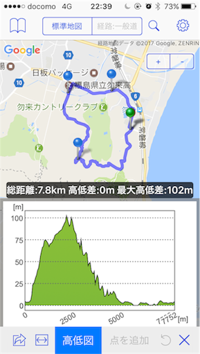 f:id:Cycle_Training_Project:20170508224040p:image