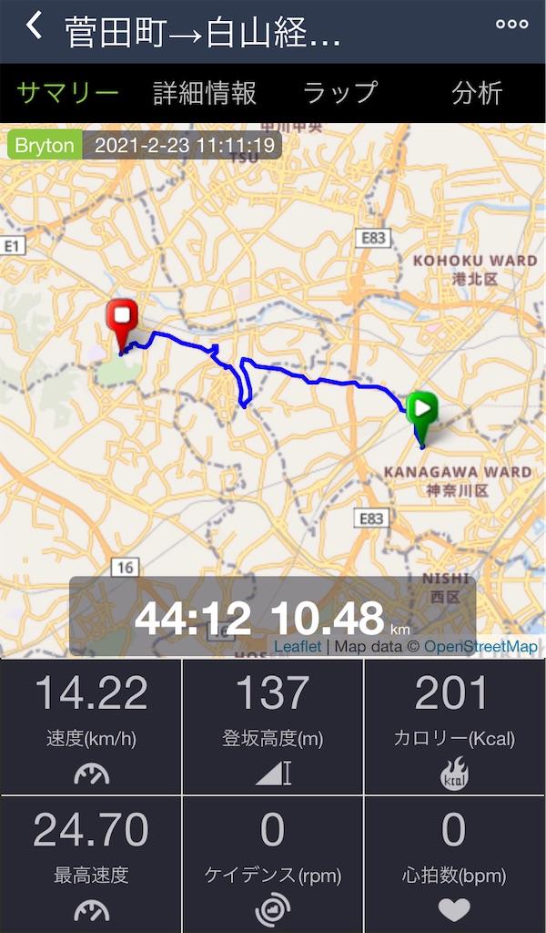 f:id:Cycling_train:20210405064449j:image
