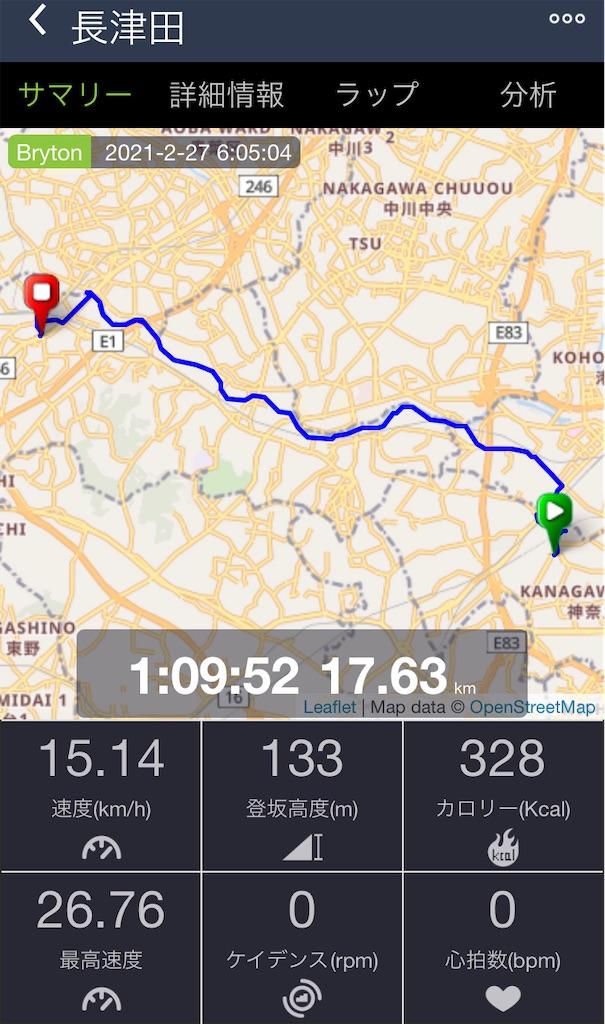 f:id:Cycling_train:20210407062104j:image
