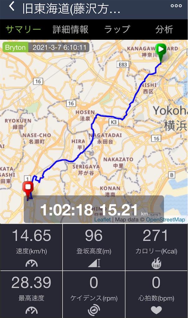 f:id:Cycling_train:20210412103536j:image