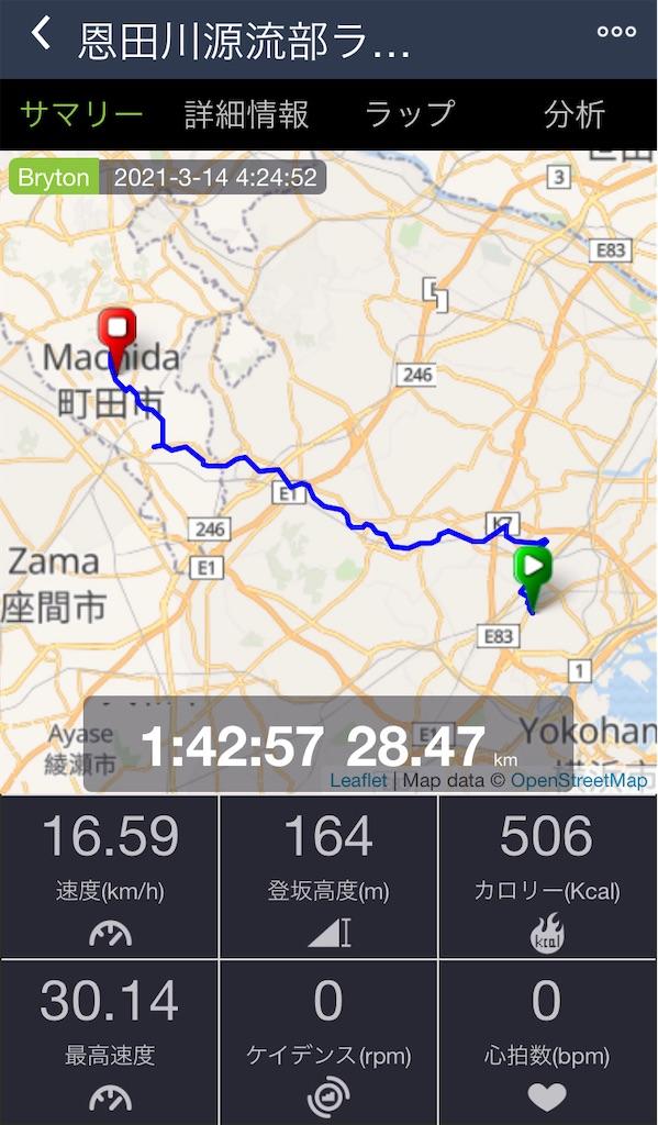 f:id:Cycling_train:20210414062135j:image